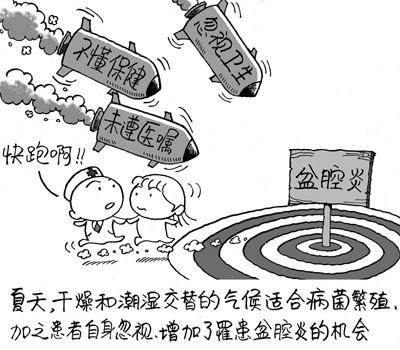 宫颈炎是如何引起的_盆腔炎的感染途径易被忽视-杭州玛莉亚妇产医院